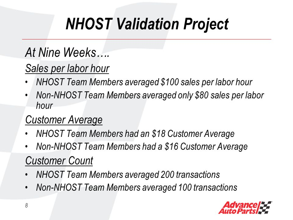 7 Time High Low Levels of Performance New Team Member with Training New Team Member without Training Standard of Performance $$ NHOST New Hire Onboard Store Training Validation Project $$