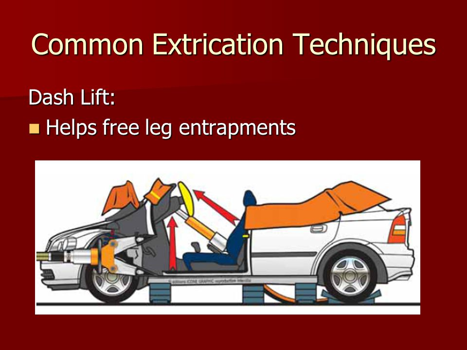 Common Extrication Techniques Dash Lift: Helps free leg entrapments Helps free leg entrapments