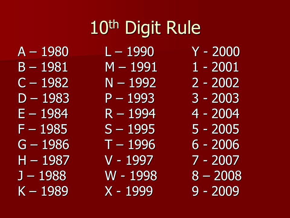 10 th Digit Rule A – 1980L – 1990Y - 2000 B – 1981M – 19911 - 2001 C – 1982N – 19922 - 2002 D – 1983P – 19933 - 2003 E – 1984R – 19944 - 2004 F – 1985S – 19955 - 2005 G – 1986T – 19966 - 2006 H – 1987V - 19977 - 2007 J – 1988W - 19988 – 2008 K – 1989X - 19999 - 2009