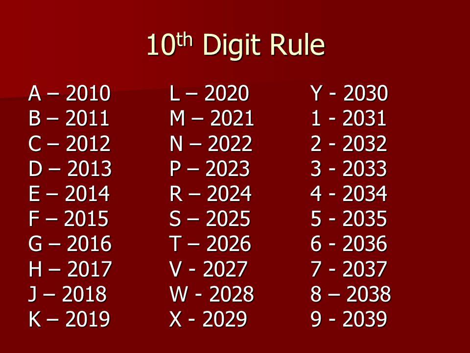 10 th Digit Rule A – 2010L – 2020Y - 2030 B – 2011M – 20211 - 2031 C – 2012N – 20222 - 2032 D – 2013P – 20233 - 2033 E – 2014R – 20244 - 2034 F – 2015