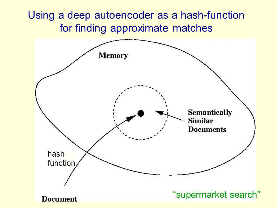 Using a deep autoencoder as a hash-function for finding approximate matches hash function supermarket search