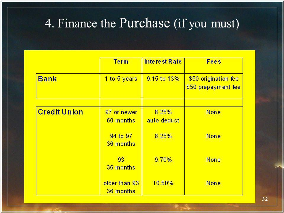 32 4. Finance the Purchase (if you must)