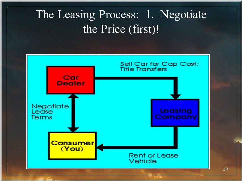 37 The Leasing Process: 1. Negotiate the Price (first)!