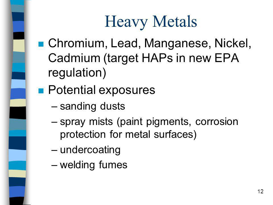12 Heavy Metals n Chromium, Lead, Manganese, Nickel, Cadmium (target HAPs in new EPA regulation) n Potential exposures –sanding dusts –spray mists (paint pigments, corrosion protection for metal surfaces) –undercoating –welding fumes