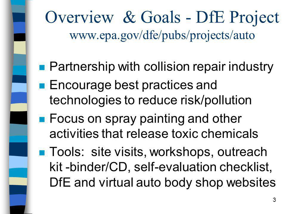 3 Overview & Goals - DfE Project www.epa.gov/dfe/pubs/projects/auto n Partnership with collision repair industry n Encourage best practices and techno
