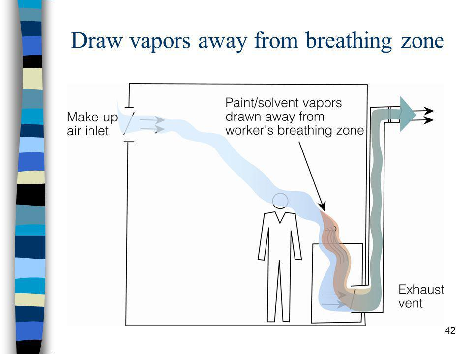 42 Draw vapors away from breathing zone