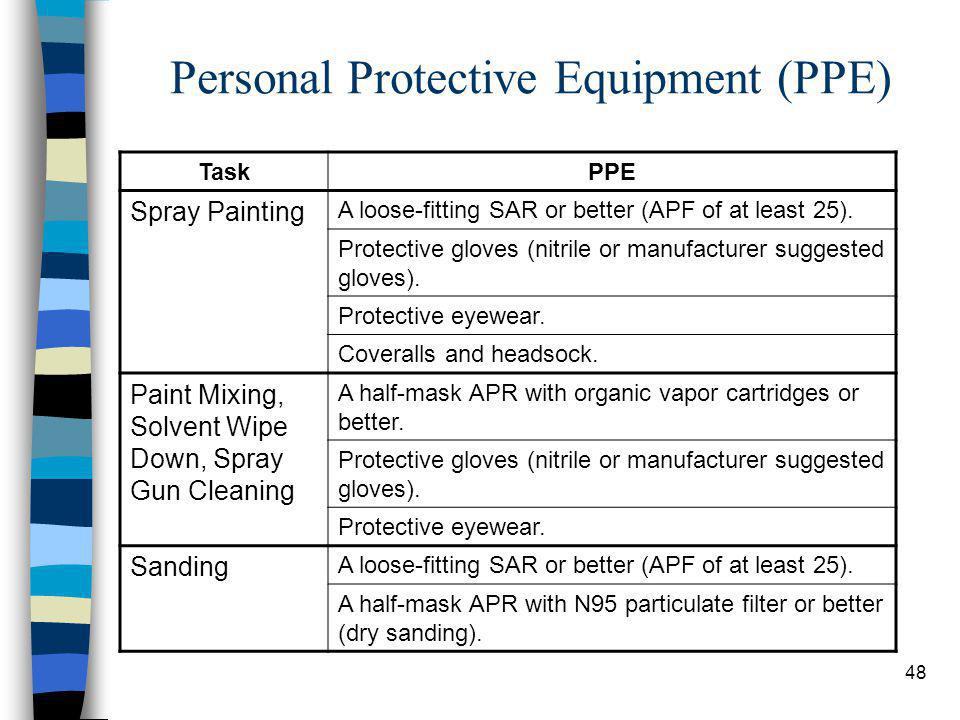 48 Personal Protective Equipment (PPE) TaskPPE Spray Painting A loose-fitting SAR or better (APF of at least 25). Protective gloves (nitrile or manufa