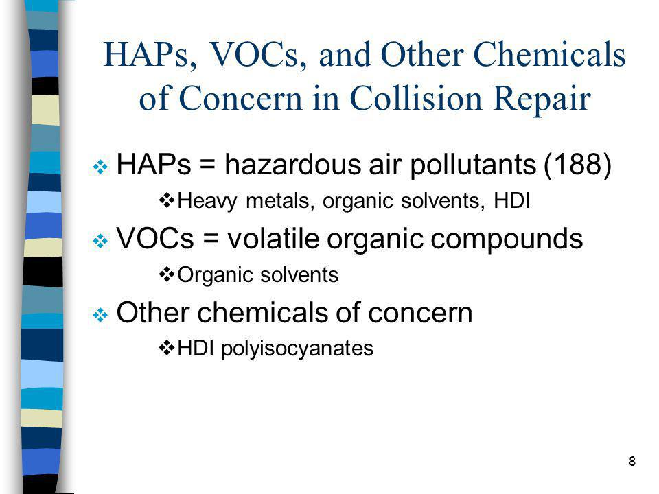 8 HAPs, VOCs, and Other Chemicals of Concern in Collision Repair HAPs = hazardous air pollutants (188) Heavy metals, organic solvents, HDI VOCs = volatile organic compounds Organic solvents Other chemicals of concern HDI polyisocyanates