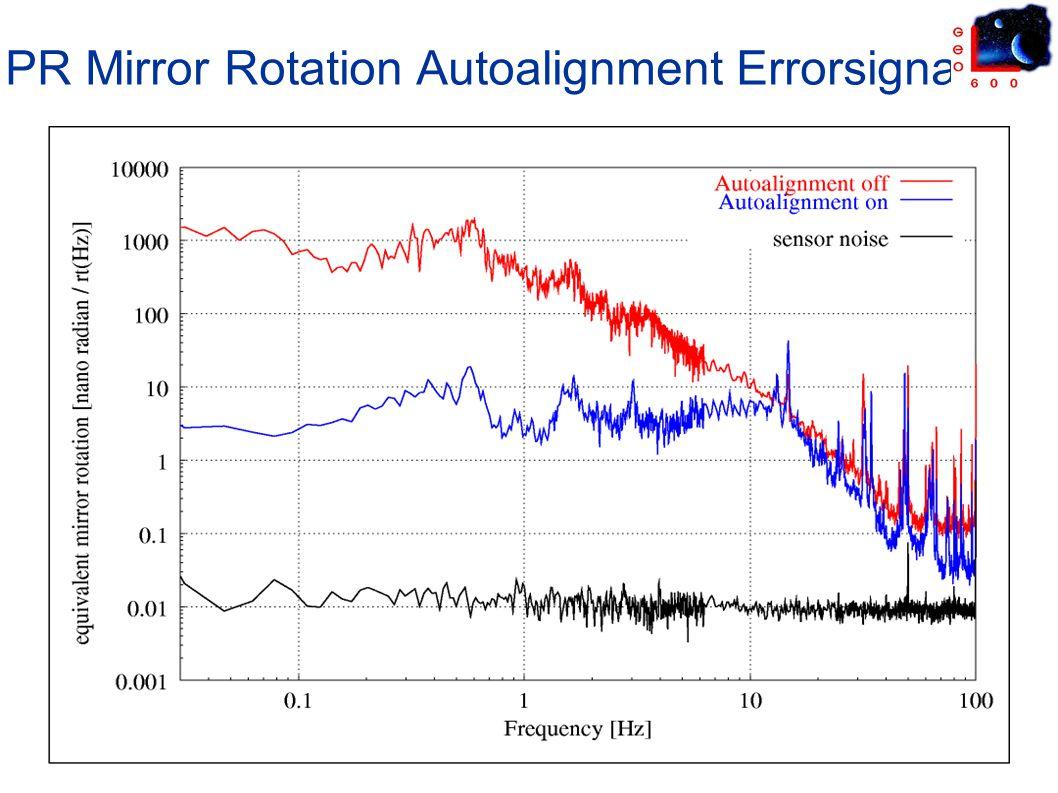 PR Mirror Rotation Autoalignment Errorsignal