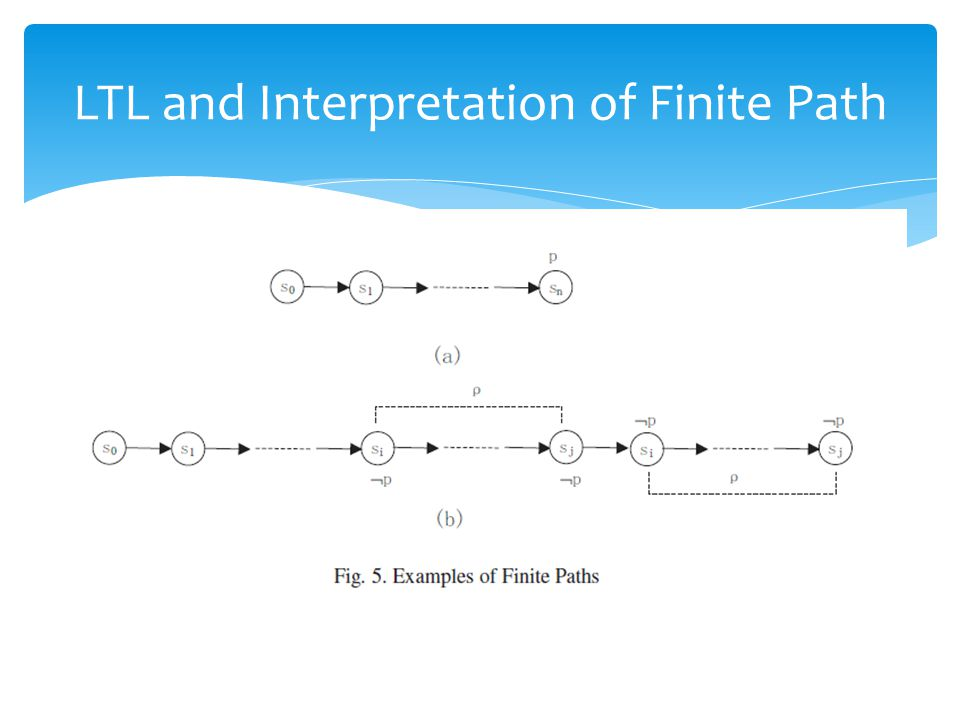 LTL and Interpretation of Finite Path