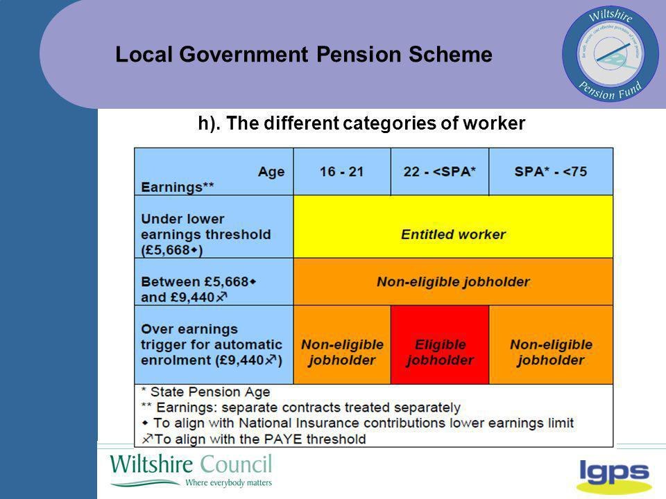 Local Government Pension Scheme h). The different categories of worker