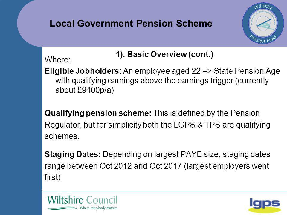 Local Government Pension Scheme In addition to this, there are two principle complications: A number of fairly prescriptive and complex monitoring and communication requirements.