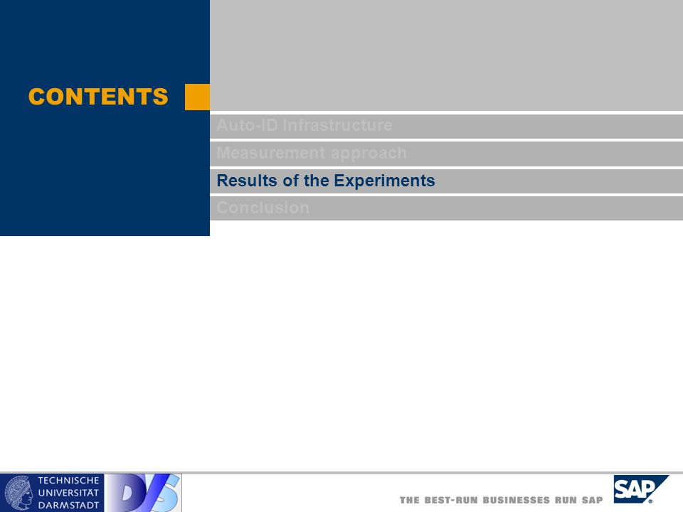 Conclusion Results of the Experiments Measurement approach Auto-ID Infrastructure CONTENTS