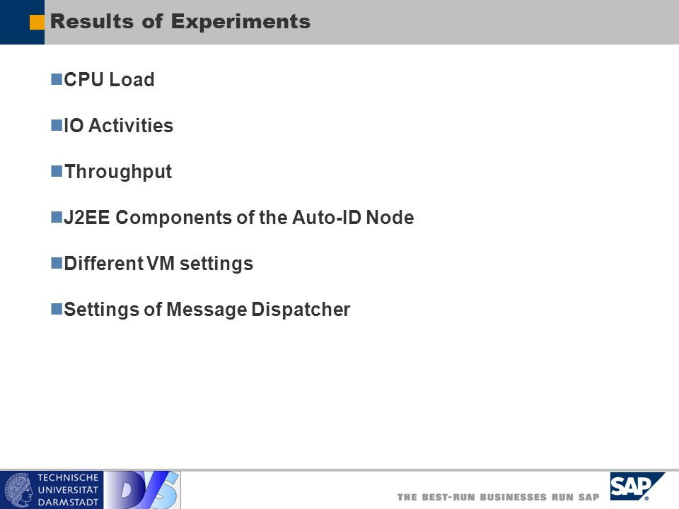 Results of Experiments CPU Load IO Activities Throughput J2EE Components of the Auto-ID Node Different VM settings Settings of Message Dispatcher