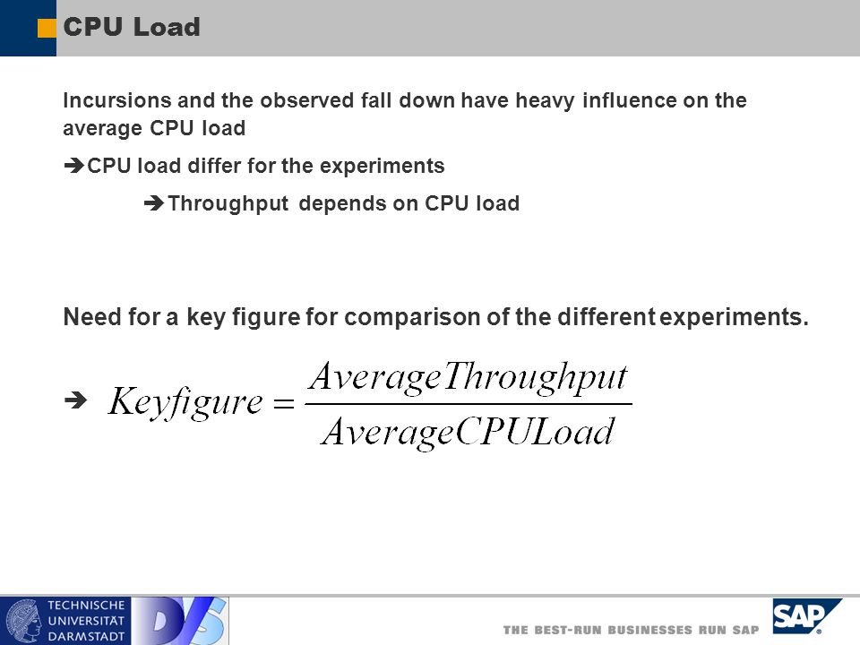 CPU Load Incursions and the observed fall down have heavy influence on the average CPU load CPU load differ for the experiments Throughput depends on
