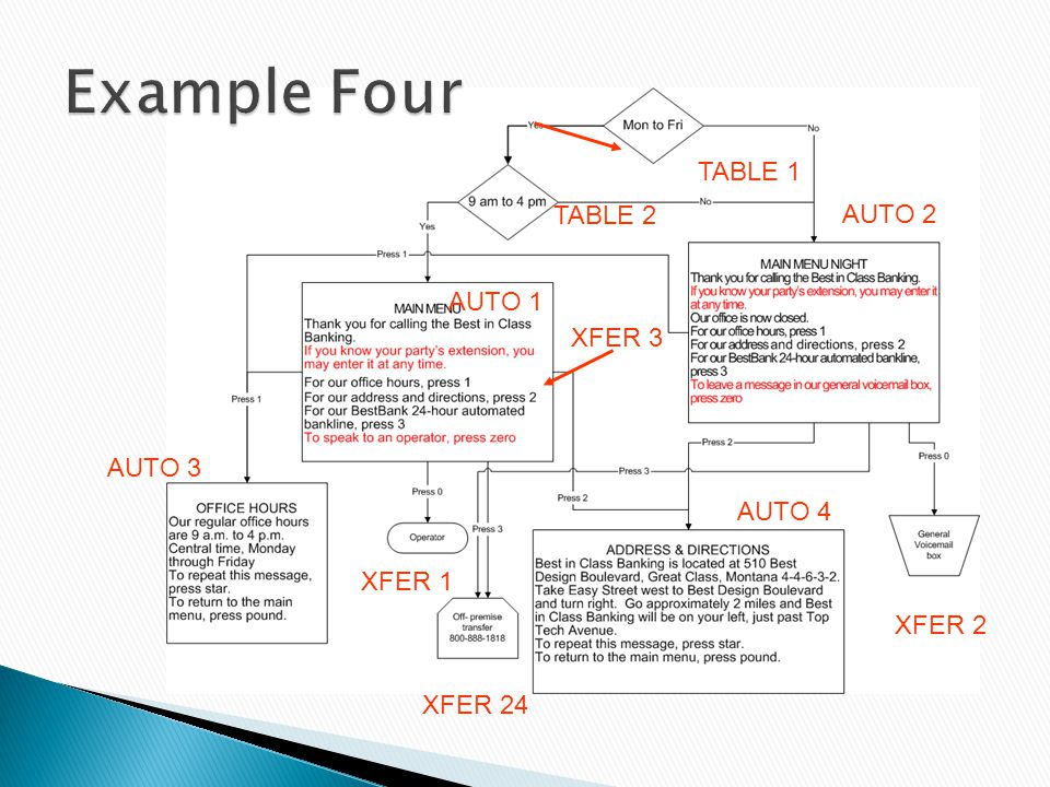 TABLE 1 TABLE 2 AUTO 1 AUTO 2 AUTO 3 AUTO 4 XFER 24 XFER 2 XFER 1 XFER 3