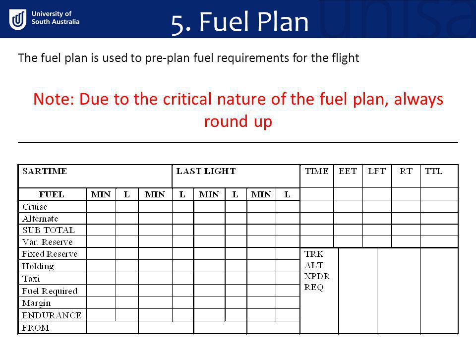 5. Fuel Plan The fuel plan is used to pre-plan fuel requirements for the flight Note: Due to the critical nature of the fuel plan, always round up