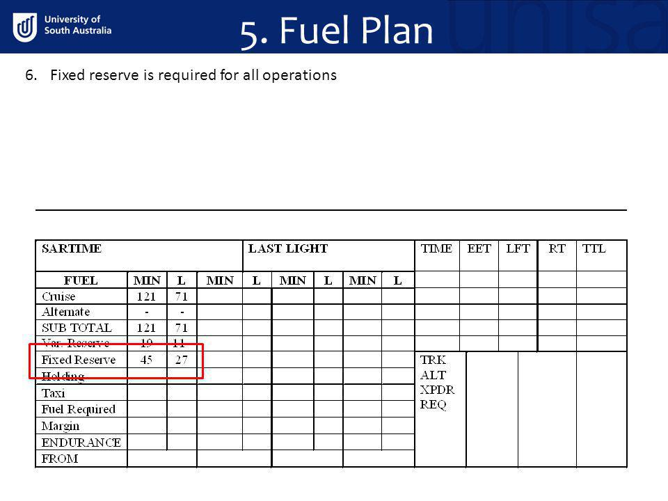 5. Fuel Plan 6.Fixed reserve is required for all operations