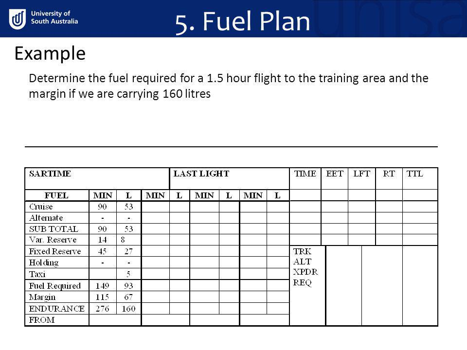5. Fuel Plan Example Determine the fuel required for a 1.5 hour flight to the training area and the margin if we are carrying 160 litres