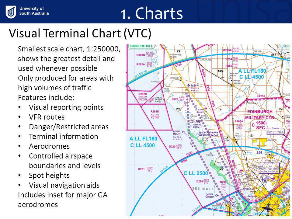 1. Charts Visual Terminal Chart (VTC) Smallest scale chart, 1:250000, shows the greatest detail and used whenever possible Only produced for areas wit