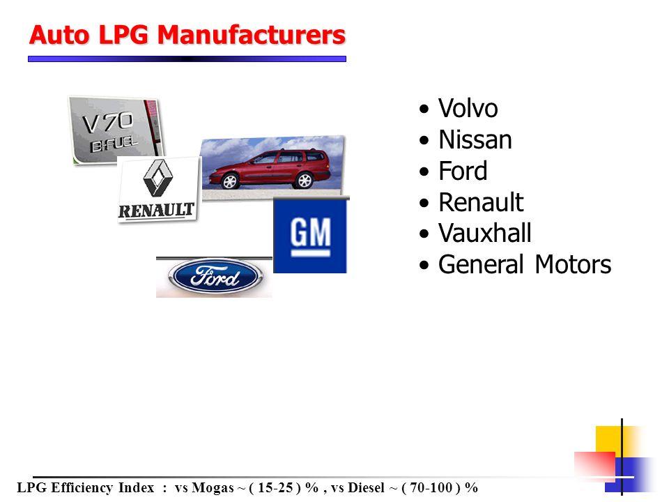 LPG Efficiency Index : vs Mogas ~ ( 15-25 ) %, vs Diesel ~ ( 70-100 ) % Auto LPG Manufacturers Volvo Nissan Ford Renault Vauxhall General Motors