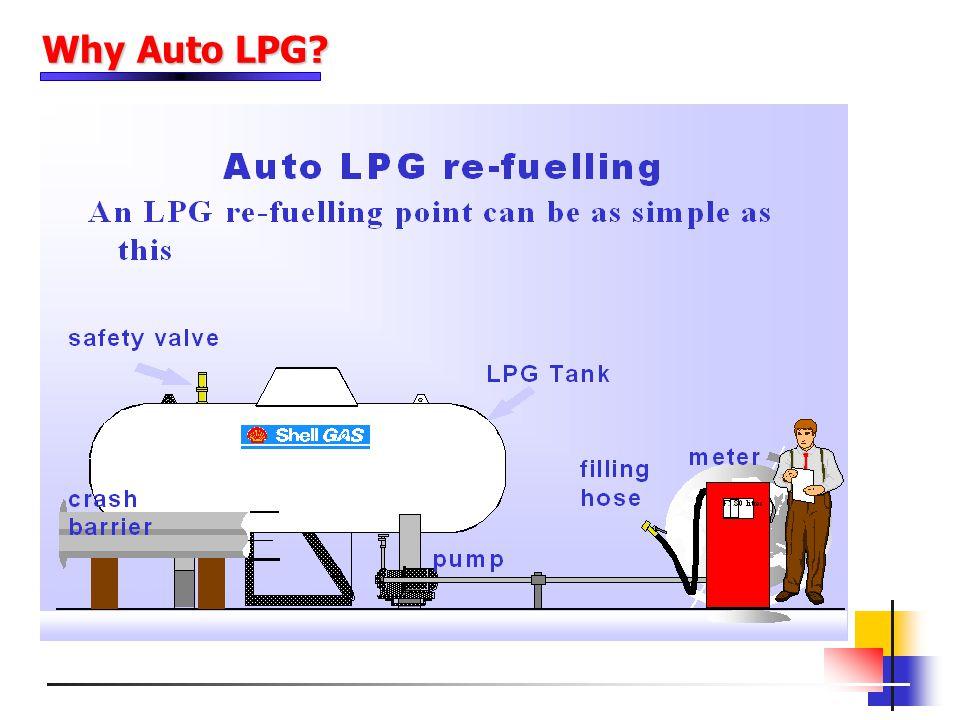 Why Auto LPG?