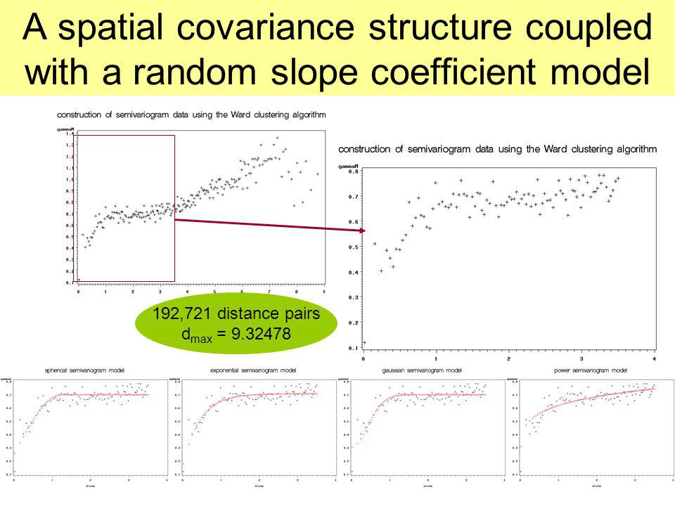 SAS PROC MIXED and random effects: Y=XB + Zu The spatially correlated errors model is performed with PROC MIXED through the REPEATED statement. The SU