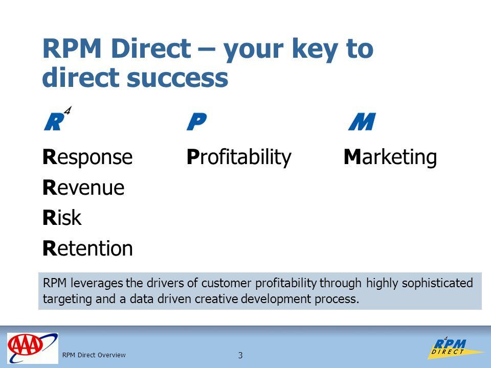 3 RPM Direct – your key to direct success ResponseProfitabilityMarketing Revenue Risk Retention RPM leverages the drivers of customer profitability th