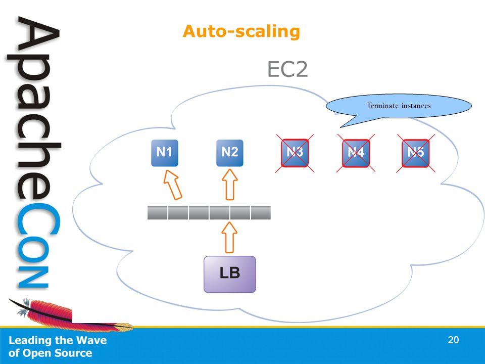 20 Auto-scaling Terminate instances