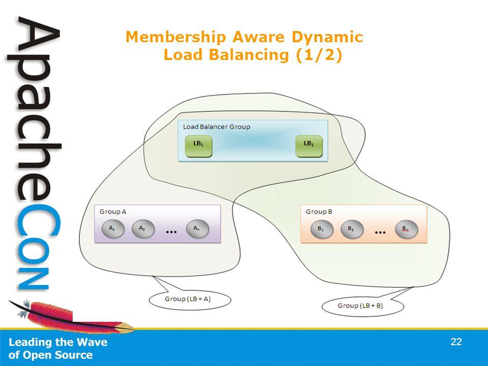 22 Membership Aware Dynamic Load Balancing (1/2)