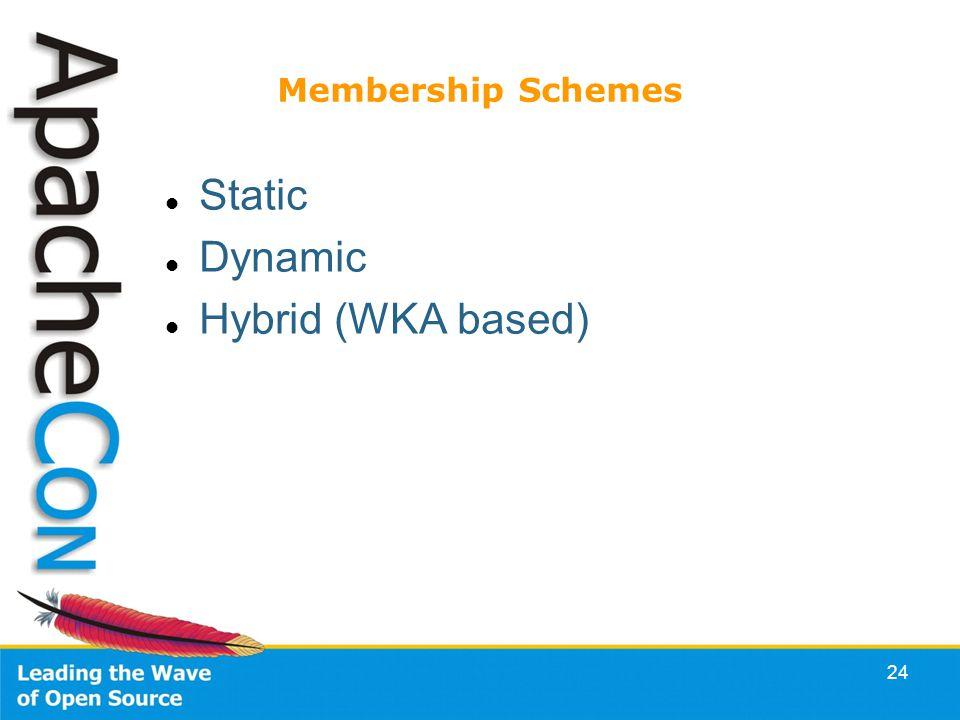 24 Membership Schemes Static Dynamic Hybrid (WKA based)