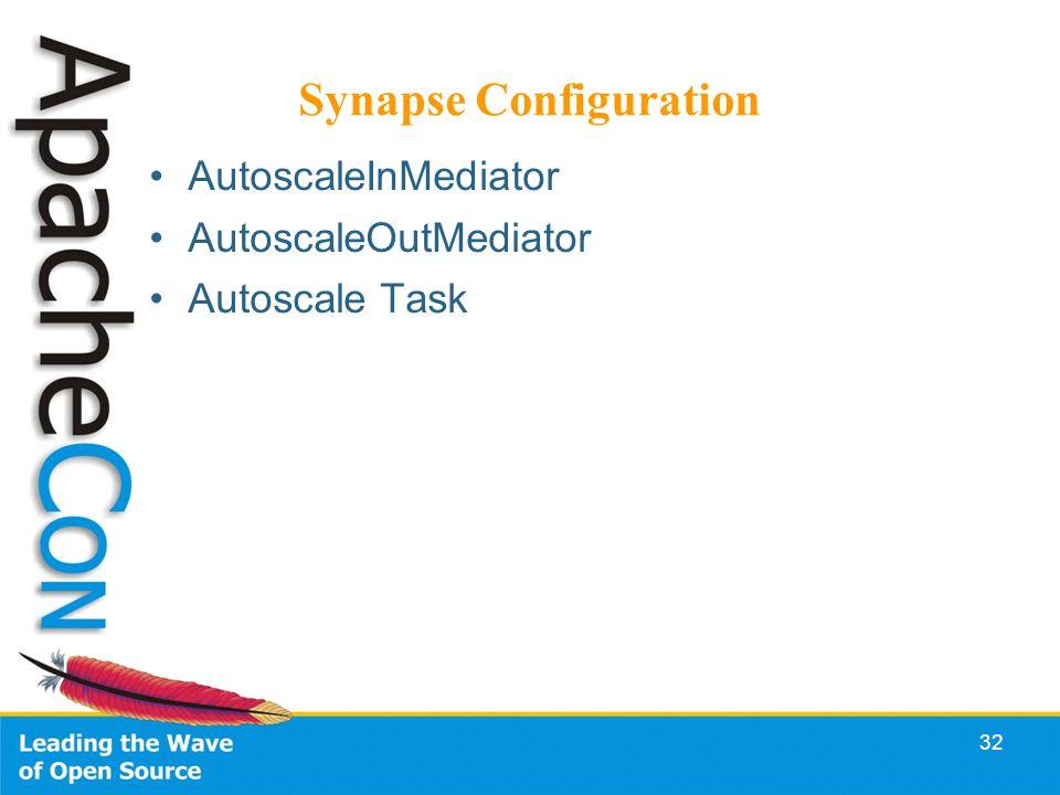 32 Synapse Configuration AutoscaleInMediator AutoscaleOutMediator Autoscale Task