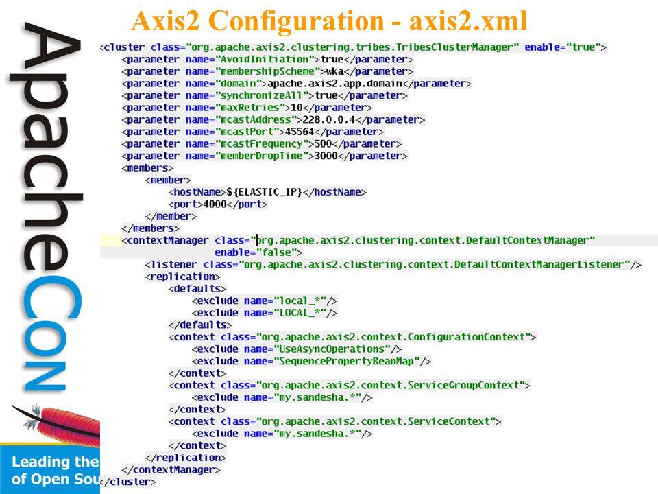 36 Axis2 Configuration - axis2.xml