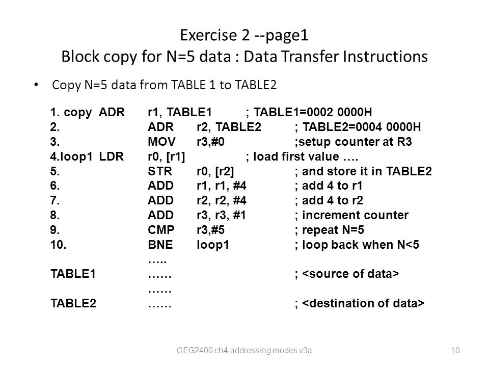 Exercise 2 --page1 Block copy for N=5 data : Data Transfer Instructions Copy N=5 data from TABLE 1 to TABLE2 CEG2400 ch4 addressing modes v3a 10 1.