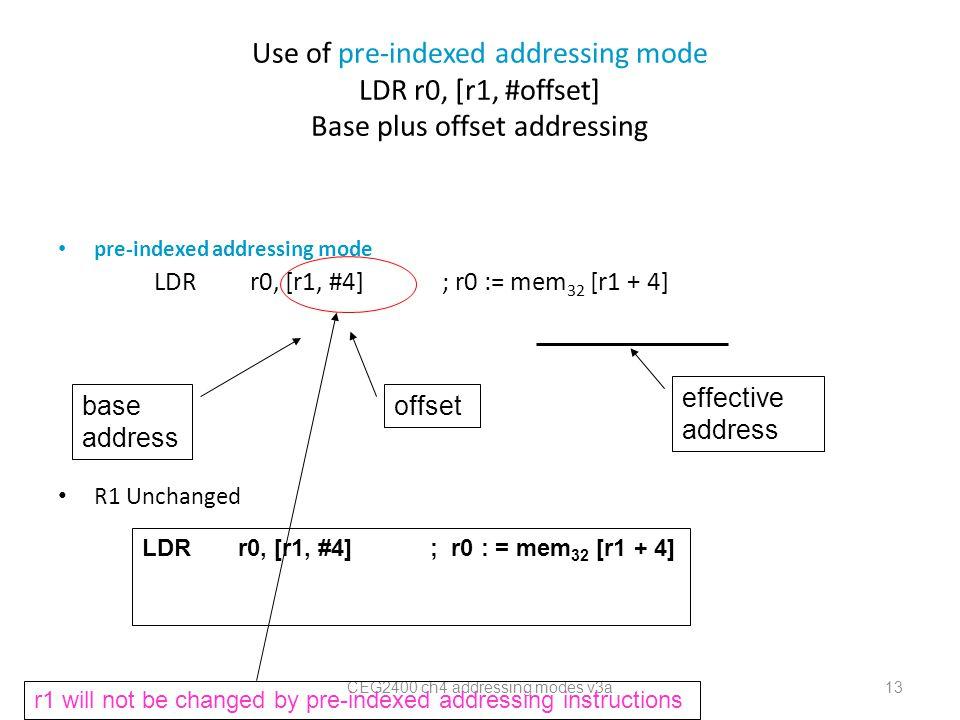 Use of pre-indexed addressing mode LDR r0, [r1, #offset] Base plus offset addressing pre-indexed addressing mode LDRr0, [r1, #4]; r0 := mem 32 [r1 + 4