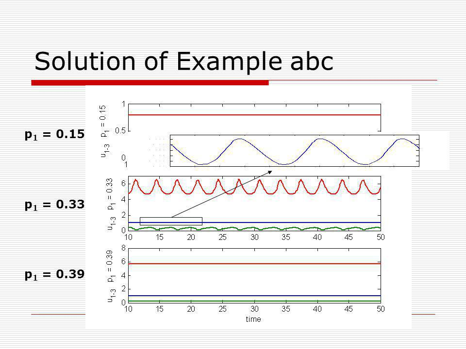 Basic Steps: Step 1: step up abc.c and c.abc Step 2: first run -- stationary solutions Step 3: restart at hopf and compute periodic solutions