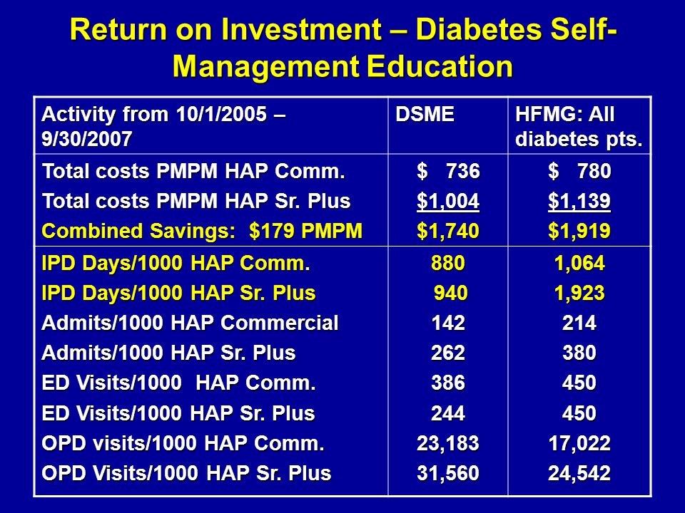 Return on Investment – Diabetes Self- Management Education Activity from 10/1/2005 – 9/30/2007 DSME HFMG: All diabetes pts.