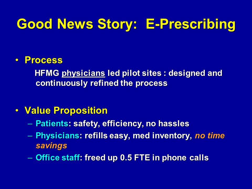 Good News Story: E-Prescribing ProcessProcess HFMG physicians led pilot sites : designed and continuously refined the process HFMG physicians led pilo