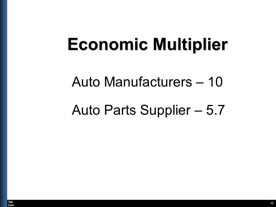 Title Date Economic Multiplier Auto Manufacturers – 10 Auto Parts Supplier – 5.7 12