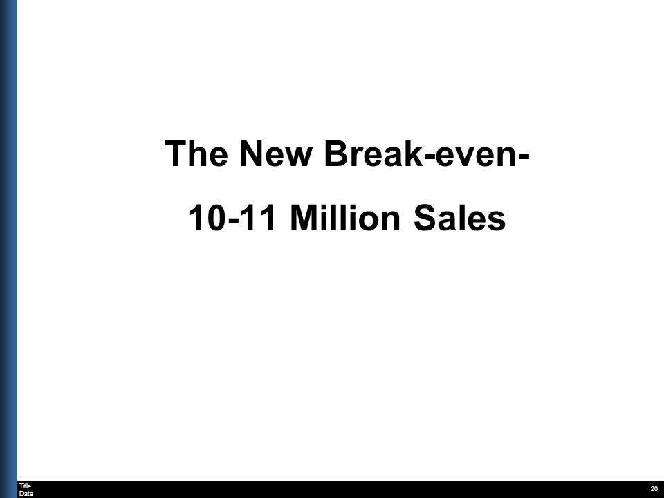 Title Date The New Break-even- 10-11 Million Sales 20