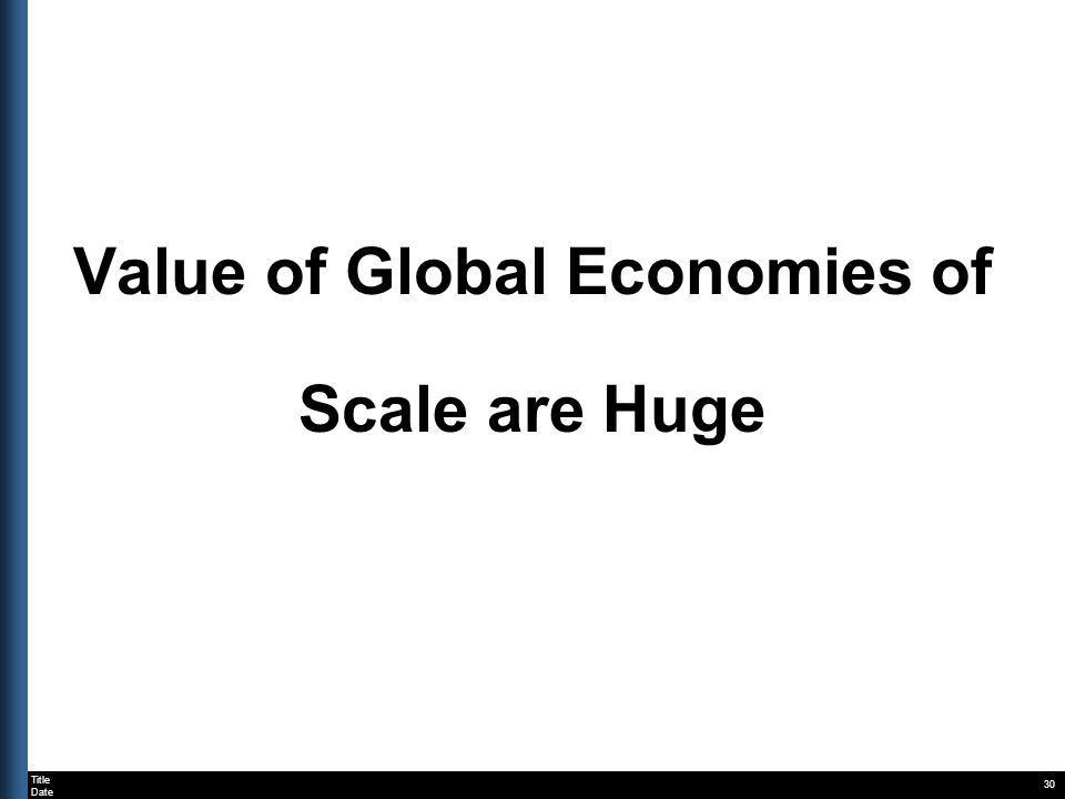Title Date Value of Global Economies of Scale are Huge 30