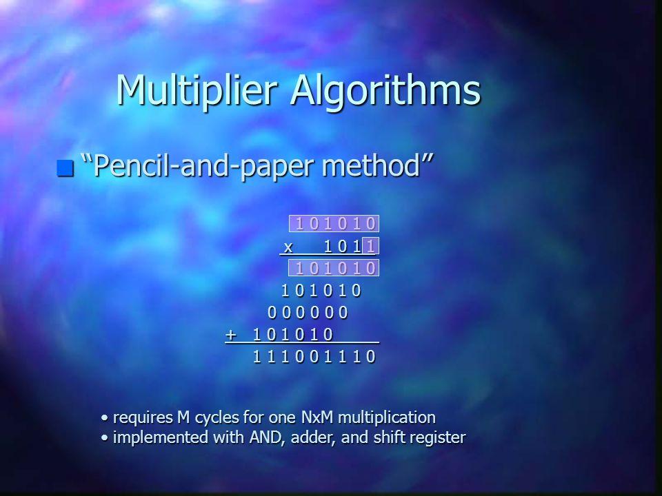DMY Multiplier Algorithms n Pencil-and-paper method 1 0 1 0 1 0 x 1 0 1 1 x 1 0 1 1 1 0 1 0 1 0 0 0 0 0 0 0 + 1 0 1 0 1 0 1 1 1 0 0 1 1 1 0 requires M