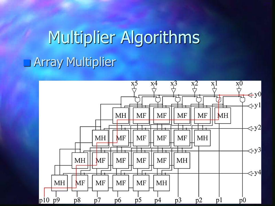 DMY Multiplier Algorithms n Array Multiplier