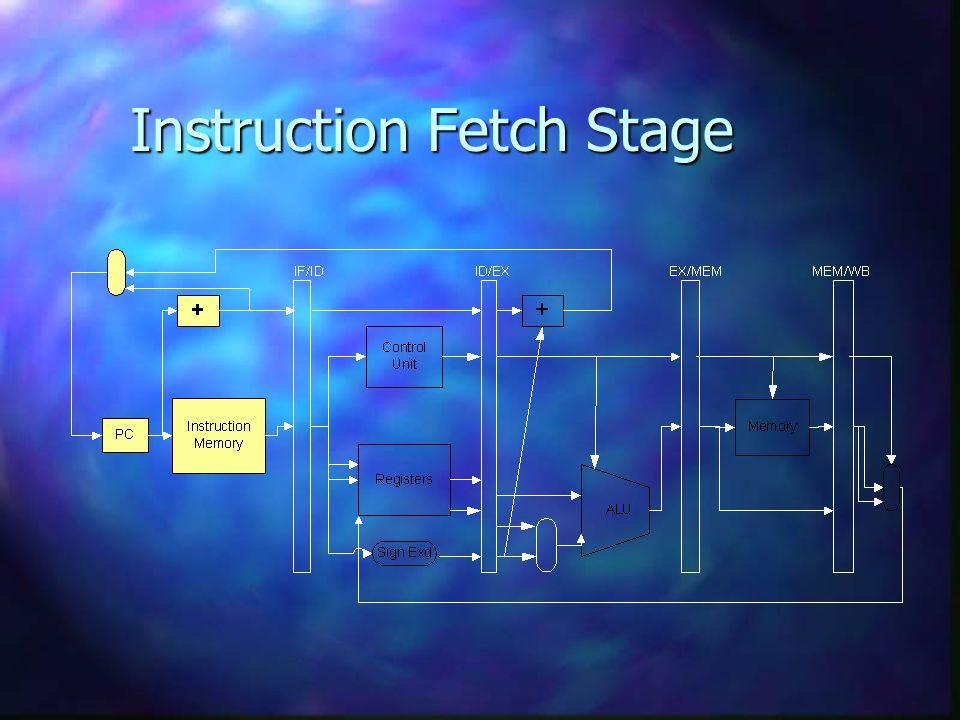 DMY Instruction Fetch Stage