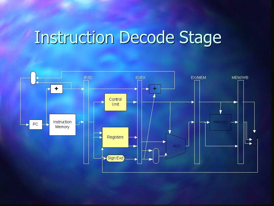 DMY Instruction Decode Stage