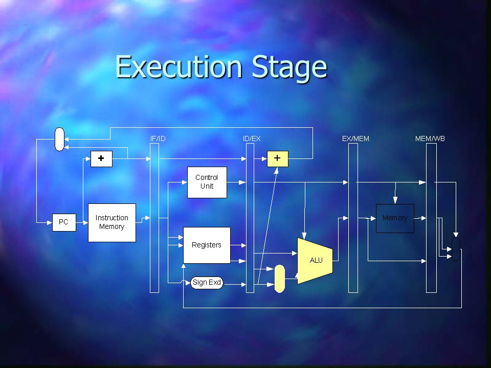 DMY Execution Stage