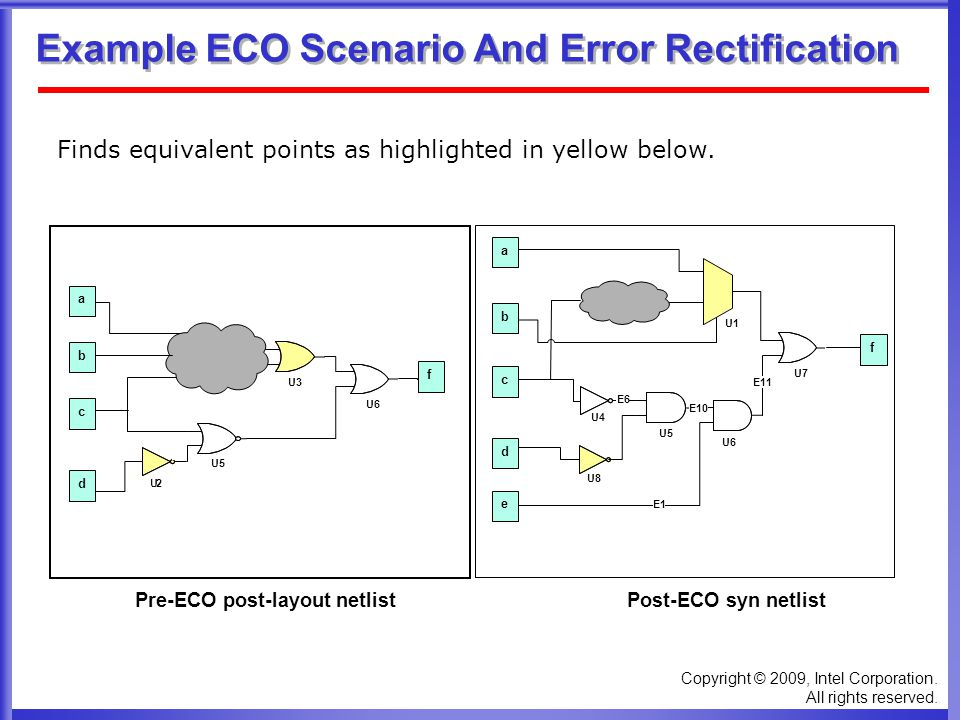 Copyright © 2009, Intel Corporation. All rights reserved. Example ECO Scenario And Error Rectification Finds equivalent points as highlighted in yello