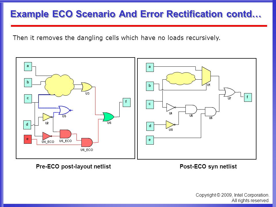 Copyright © 2009, Intel Corporation. All rights reserved. Example ECO Scenario And Error Rectification contd… Then it removes the dangling cells which