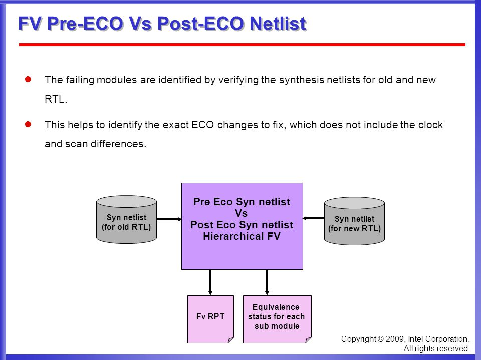 Copyright © 2009, Intel Corporation. All rights reserved. FV Pre-ECO Vs Post-ECO Netlist The failing modules are identified by verifying the synthesis
