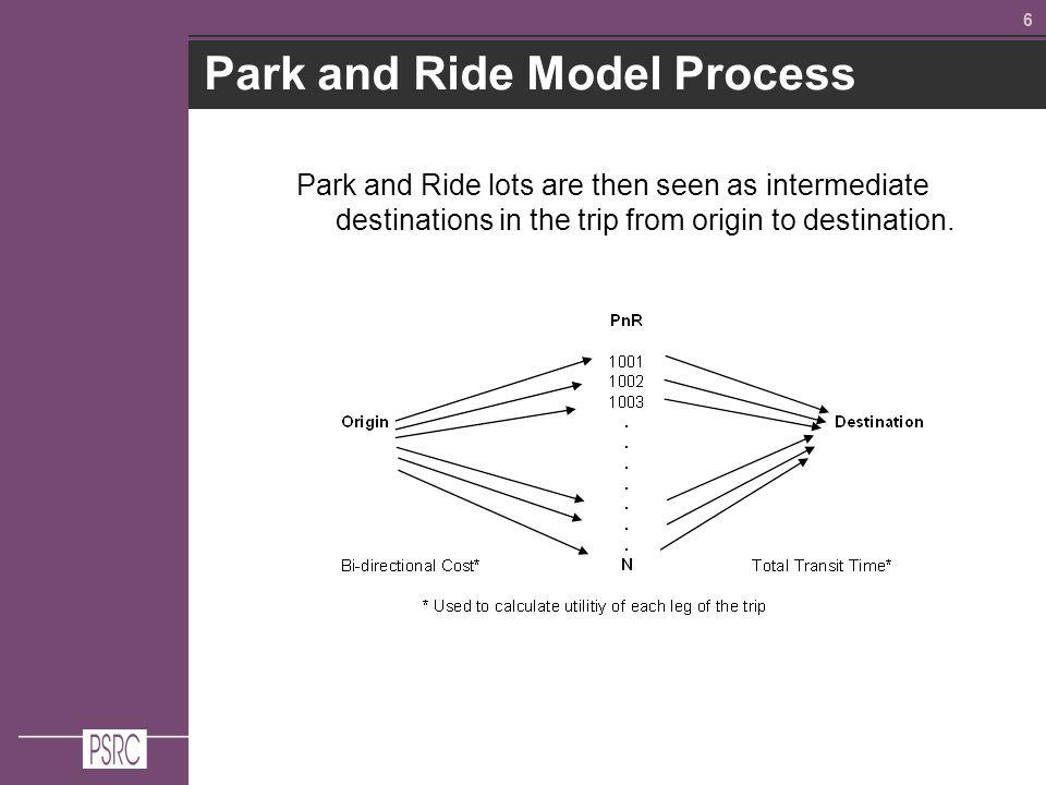 66 Park and Ride Model Process Park and Ride lots are then seen as intermediate destinations in the trip from origin to destination.